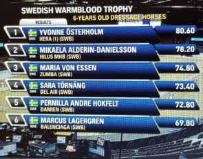 Score board at the 2018 Swedish Warmblood Trophy